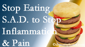 Richmond chiropractic patients do well to avoid the S.A.D. diet to reduce inflammation and pain.