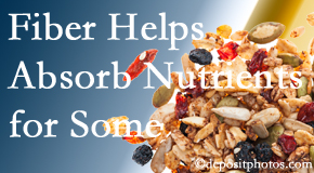 Johnson Chiropractic shares research about benefit of fiber for nutrient absorption and osteoporosis prevention/bone mineral density improvement.
