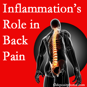 The role of inflammation in Richmond back pain is real. Chiropractic care can help.